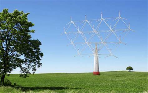 Cтоимость ветрогенератора EnergyStock