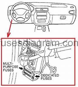 1999 Mitsubishi Galant Radio Wiring Diagram : fuse box diagram mitsubishi galant ~ A.2002-acura-tl-radio.info Haus und Dekorationen
