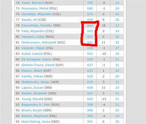 tennis - What tie-breaker is used in the ATP ranking, when ...