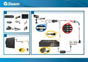 similiar swann camera wiring diagram keywords swann dvr wiring diagram swann get image about wiring diagram