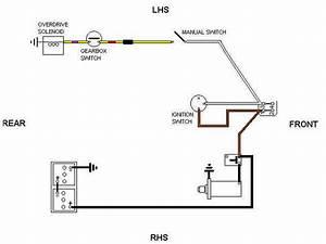 1976 Mgb Wiring Diagram Od