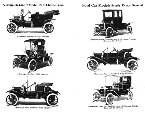 The Evolution Of Vehicles