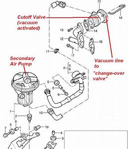 P0413 Secondary Air Injection Cel Code