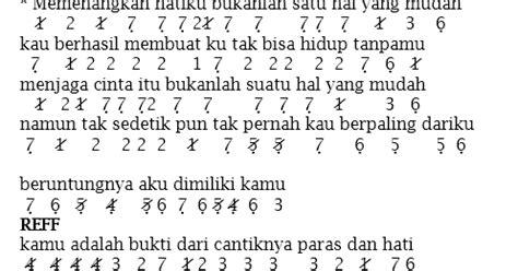 not angka isyana sarasvati tetap dalam jiwa not angka pianika lagu virgoun bukti