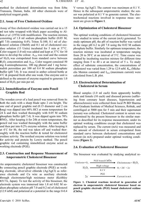 amperometric determination  serum cholesterol  pencil graphite rod
