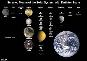 What would Earth be like with no moon? | Earth | EarthSky