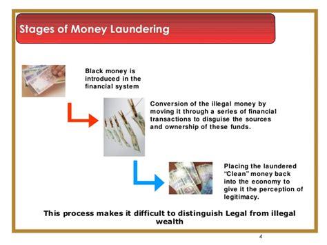 audit circulation bureau insurance anti laundering