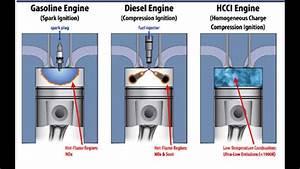 Wärmepumpe Vs Gas : what is the difference between gasoline and diesel youtube ~ Lizthompson.info Haus und Dekorationen