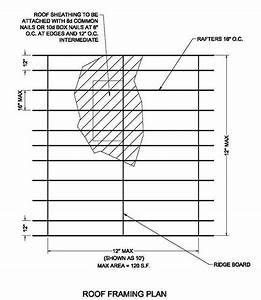 12 U00d712 Garden Shed Plans  U0026 Blueprints For A Durable Wooden Shed