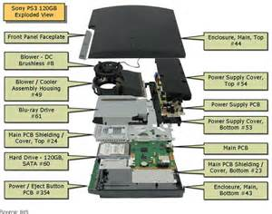 similiar exploded view of xbox 1 keywords xbox one console parts diagram xbox image about wiring diagram