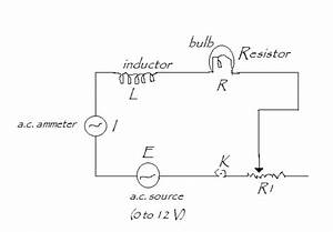 Self Inductance Of A Coil