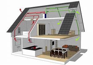Solaranlage Einfamilienhaus Kosten : l ftungsanlage haus ~ Lizthompson.info Haus und Dekorationen