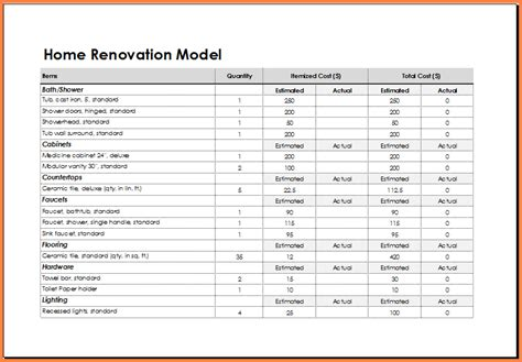 renovation spreadsheet excel spreadsheets group