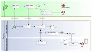 Sample Bpmn Diagrams