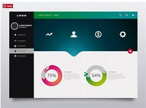 How To Create An Amazing Dashboard