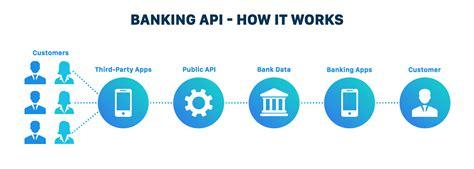 top  banking apis   app transactions