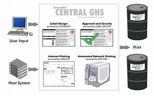 ghs label software With ghs label software