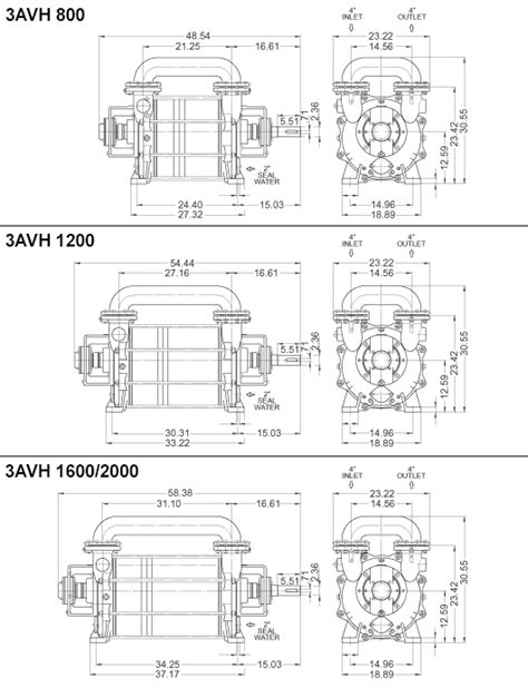 3AVH 1200   Airtech Vacuum
