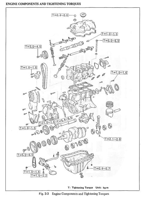 Daihatsu Charade G100 Wiring Diagram by Engine