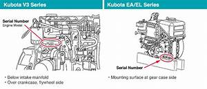 Locate Your Kubota Engine Serial Number