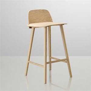 Tabouret En Bois Pas Cher : chaise de bar hauteur assise 60 cm table basse table ~ Teatrodelosmanantiales.com Idées de Décoration