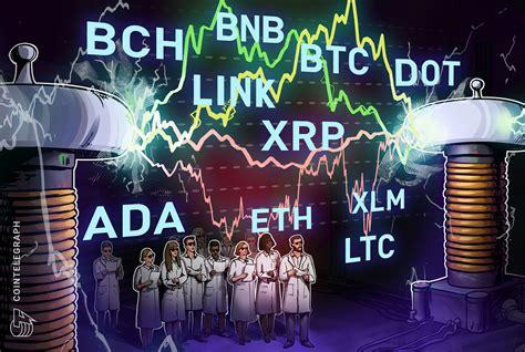 Price analysis 12/2: BTC, ETH, XRP, LTC, BCH, LINK, DOT ...