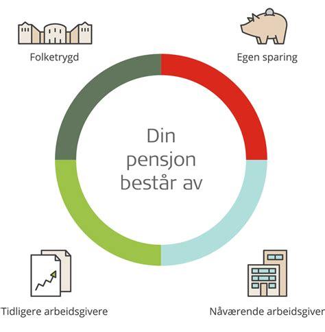 RIFs medlemsbedrifter kan inngå pensjonsavtale i ...