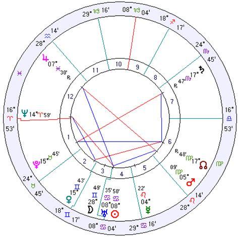 Astrology Chess  Mystical Empress