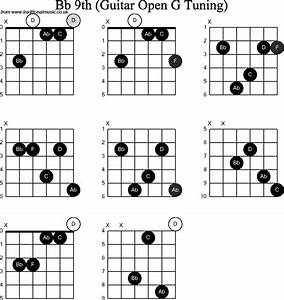 chord diagrams for dobro bb9th With chord diagrams for dobro b minor