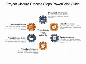 Project Closure Process Steps Powerpoint Guide