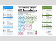 Download The Periodic Table Of SEO Success Factors