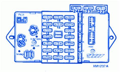 land rover lr  fuse boxblock circuit breaker diagram