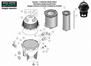 Starite S7m120  S7m400  S8m150  S8m500 Filter Parts