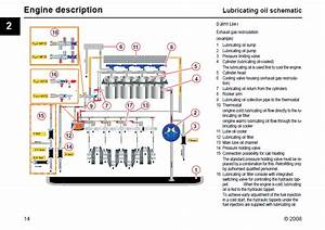 Deutz Engines D  Td  Tcd 2011 Pdf Operation Manual