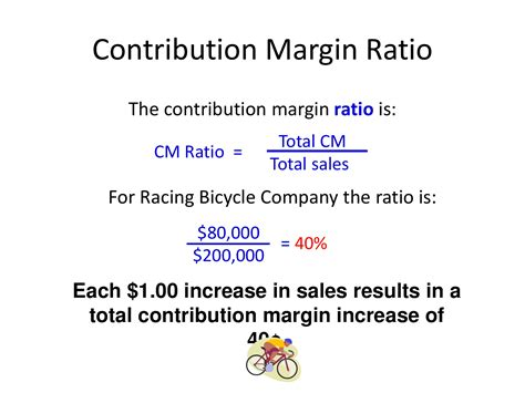 How To Compute Contribution Margin