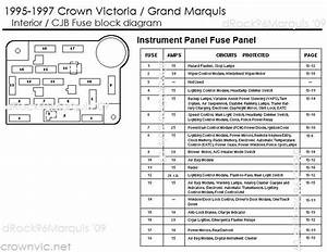 Fuse Box Diagram For 1997 Mercury Grand Marquis : crown victoria fuse panel diagram wiring diagram and ~ A.2002-acura-tl-radio.info Haus und Dekorationen