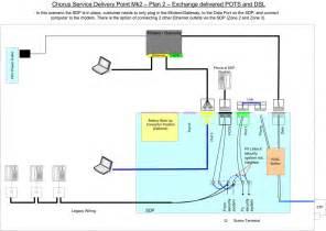 similiar telephone junction box wiring centurylink keywords phone nid wiring diagram image wiring diagram engine