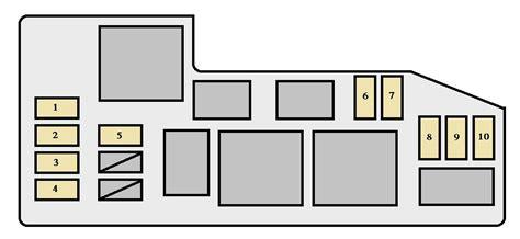 2008 Toyotum Sequoium Fuse Diagram by 08 Sequoia Fuse Box Trusted Wiring Diagrams