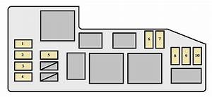 Toyota Sequoia  2005 - 2006  - Fuse Box Diagram