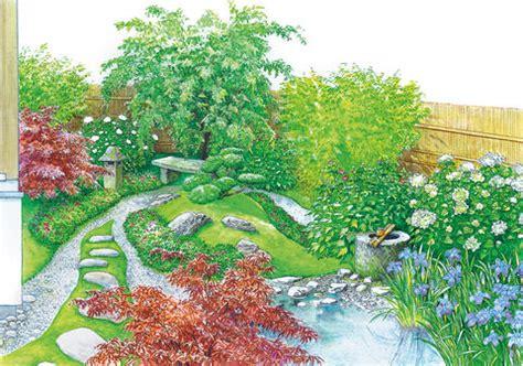 Garten Gestalten Zeichnung by Gestaltungsideen F 252 R Einen Kleinen Garten Japan Und