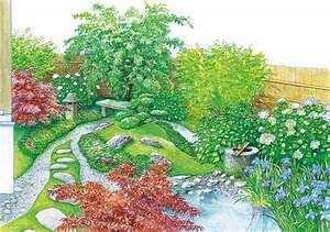 Kleiner Japanischer Garten : gestaltungsideen f r einen kleinen garten japan und landhausstil mein sch ner garten ~ Markanthonyermac.com Haus und Dekorationen