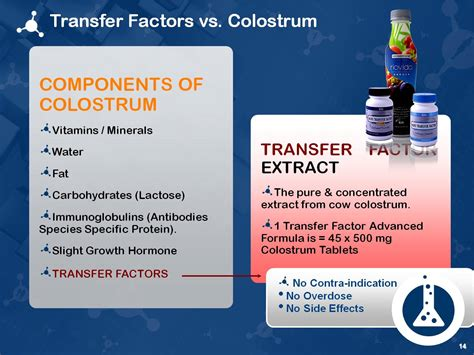 4life Research Transferceutical Science