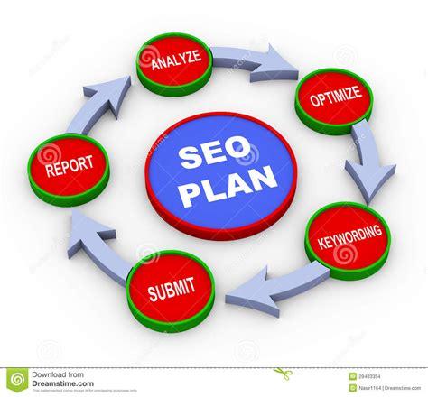 Seo Plan - 3d seo plan process stock images image 29483354