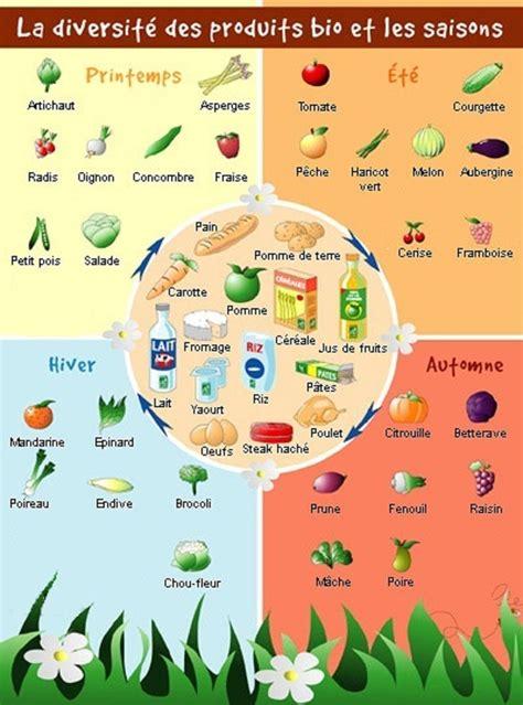 cuisine bio saine made in bayti mon de partage un peu touche à tout page 6