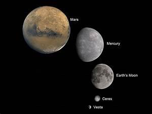 NASA's Dawn spacecraft Reveals Secrets of Vesta Asteroid ...