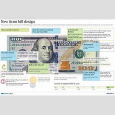 New $100 Bill Design  Sputnik International