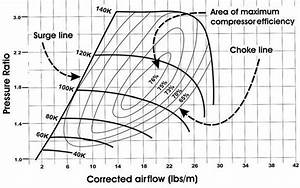 1988 Ford Festiva Engine Diagram  Ford  Auto Wiring Diagram