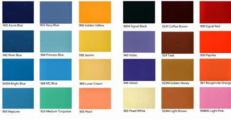 populer  warna cat tembok rumah minimalis bagian