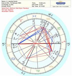 How To Use Astro.com To Cast Your Free Astrology Chart ...