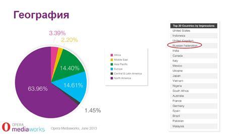 Полезные сайты о рекламе и PR | Shturmuy.ru. Реклама Екатеринбурга, России и всего мира